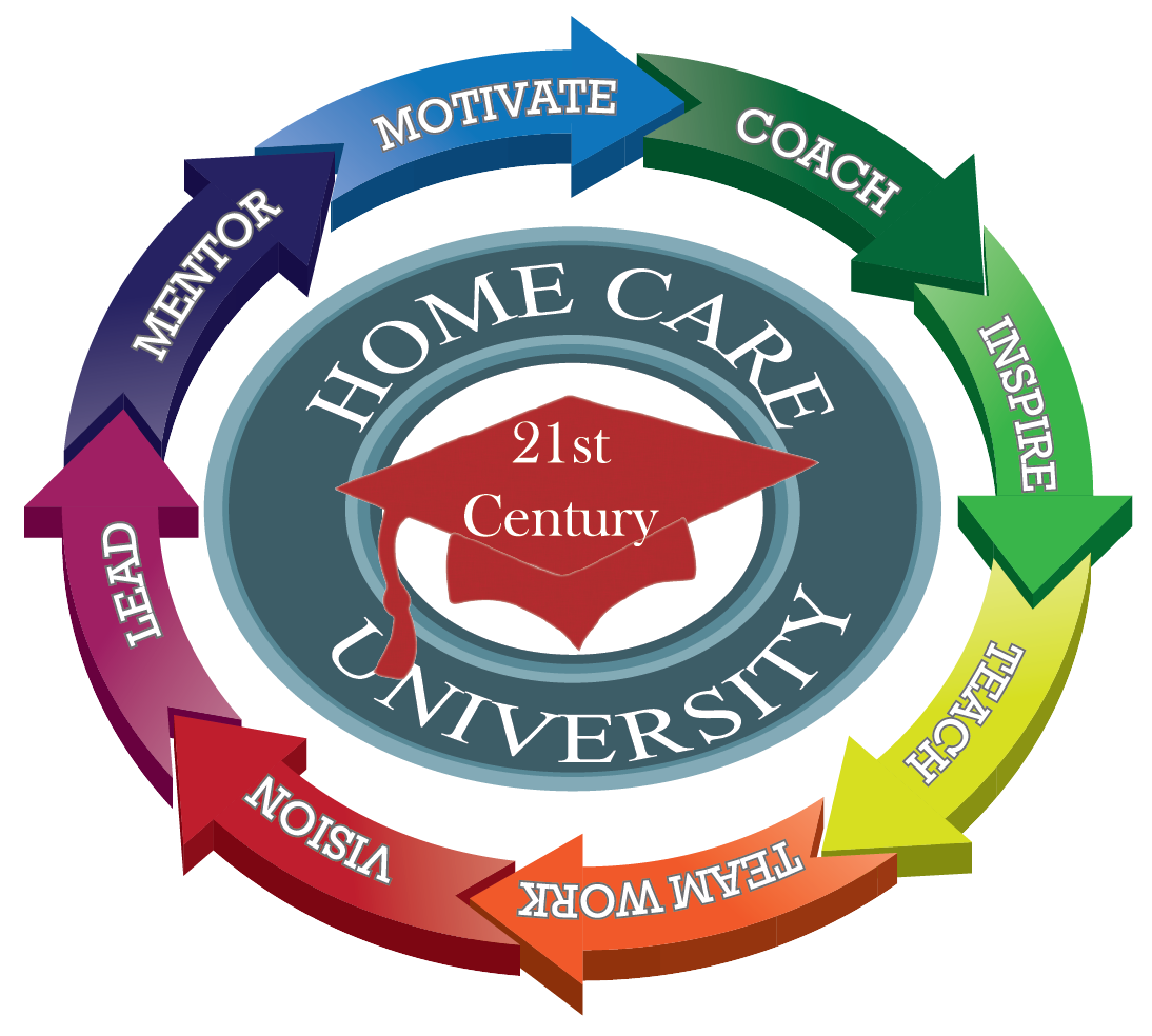 Home Care University